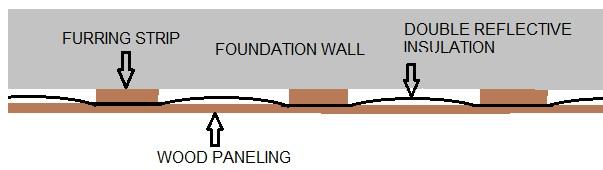 DIY Wall Insulation