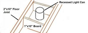 DIY Attic Insulation - Add Insulation and Seal the Air Leaks in the Floor