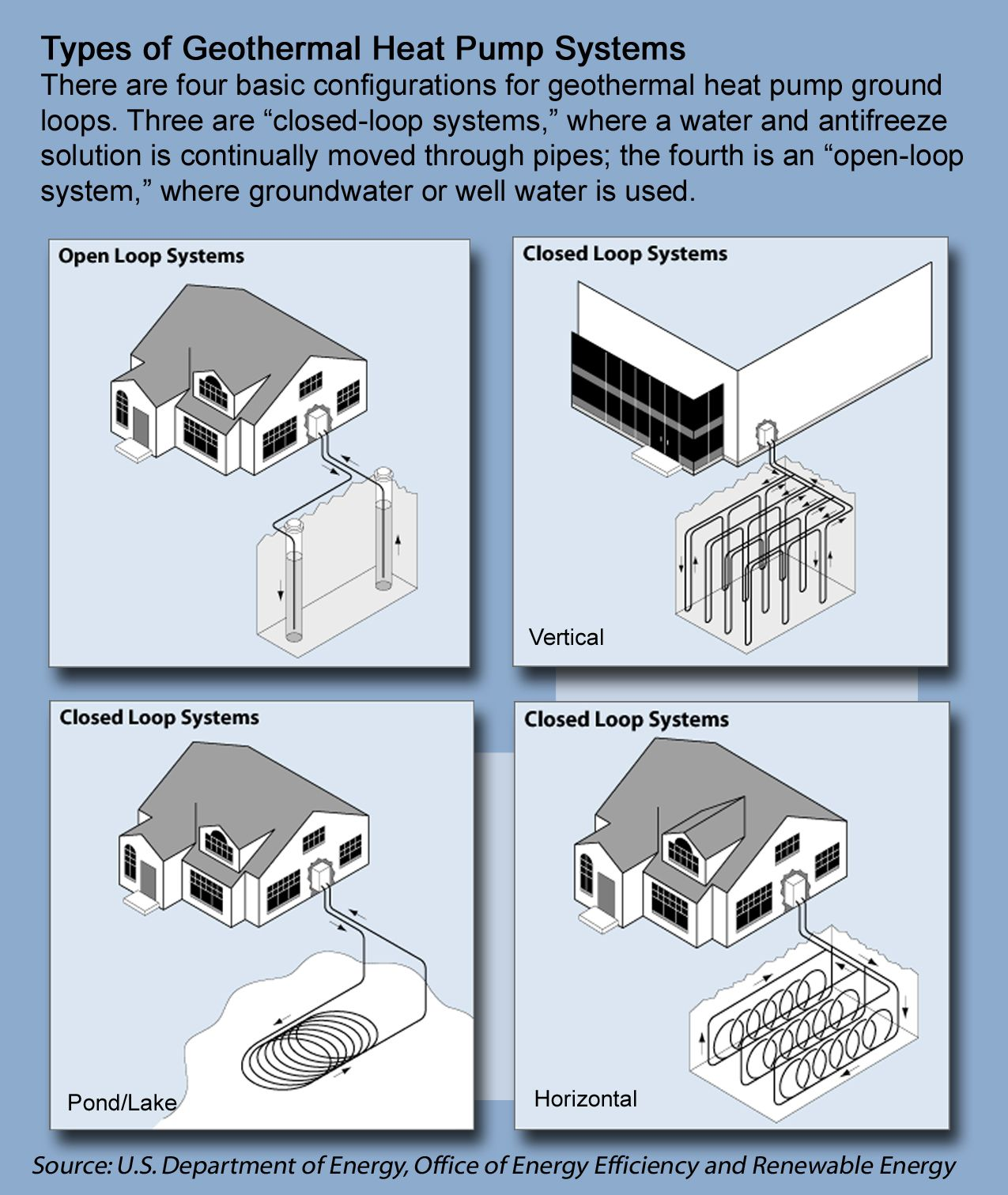 Should I Buy a Heat Pump? | DIY Energy Conservation